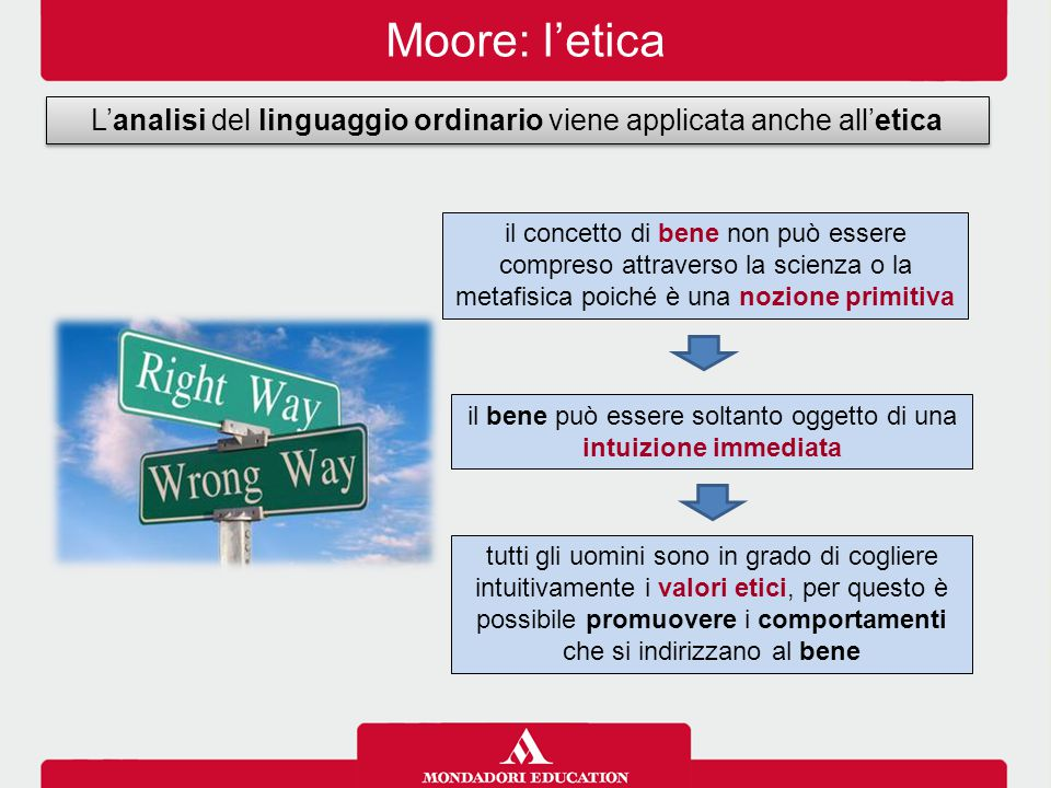 Moore: l'etica L'analisi del linguaggio ordinario viene applicata anche all'etica.