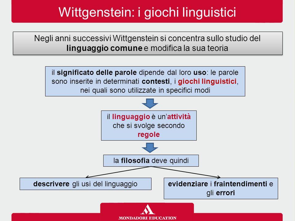 Wittgenstein: i giochi linguistici