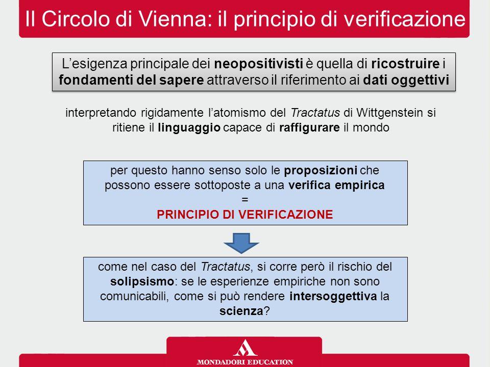 PRINCIPIO DI VERIFICAZIONE