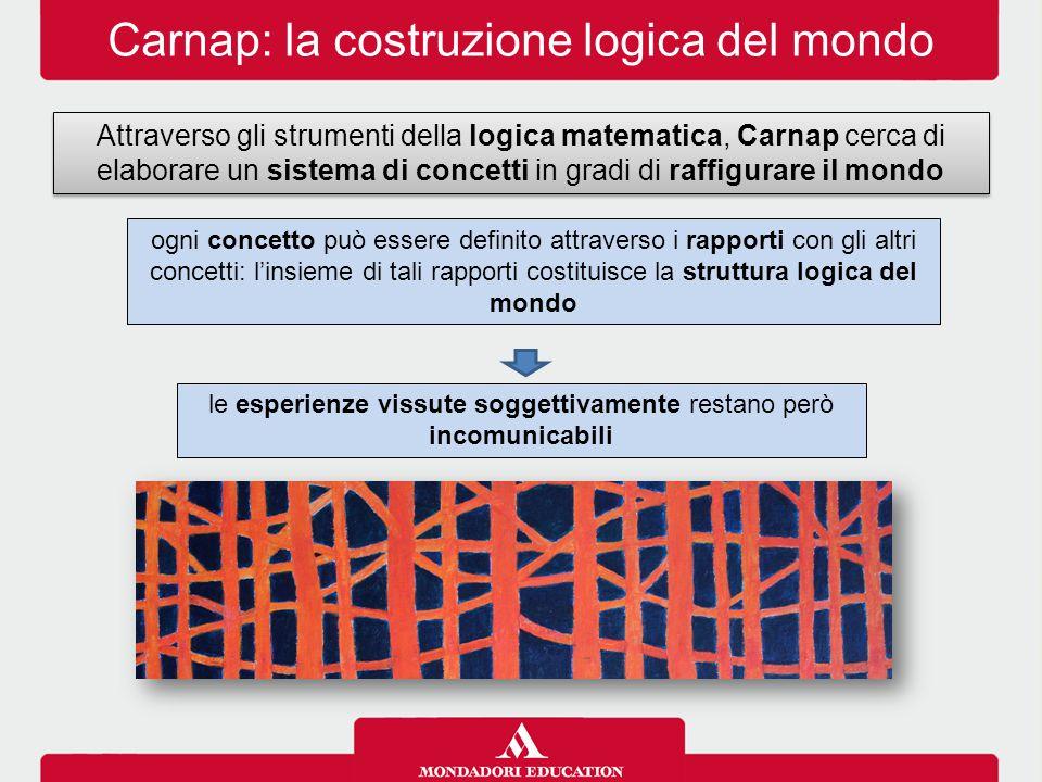 Carnap: la costruzione logica del mondo