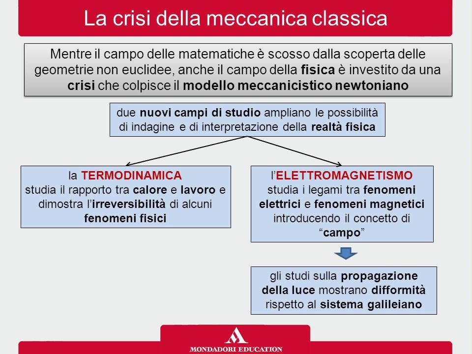 La crisi della meccanica classica