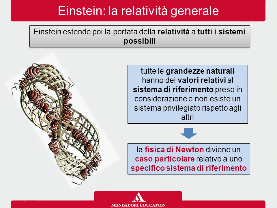 Einstein: la relatività generale