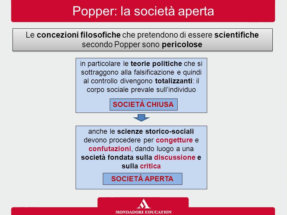 Popper: la società aperta
