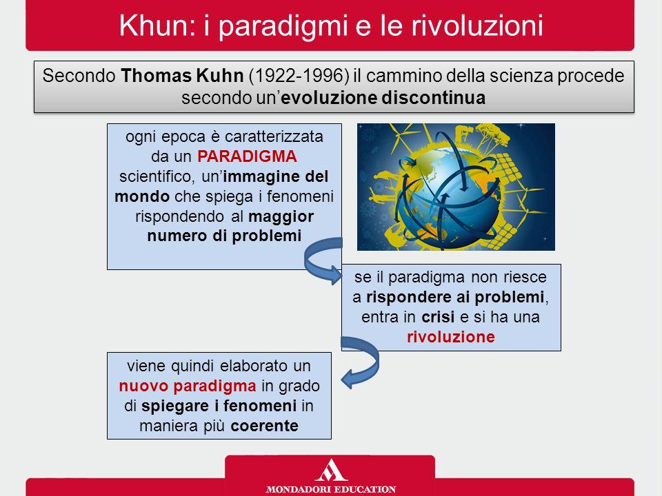 Khun: i paradigmi e le rivoluzioni