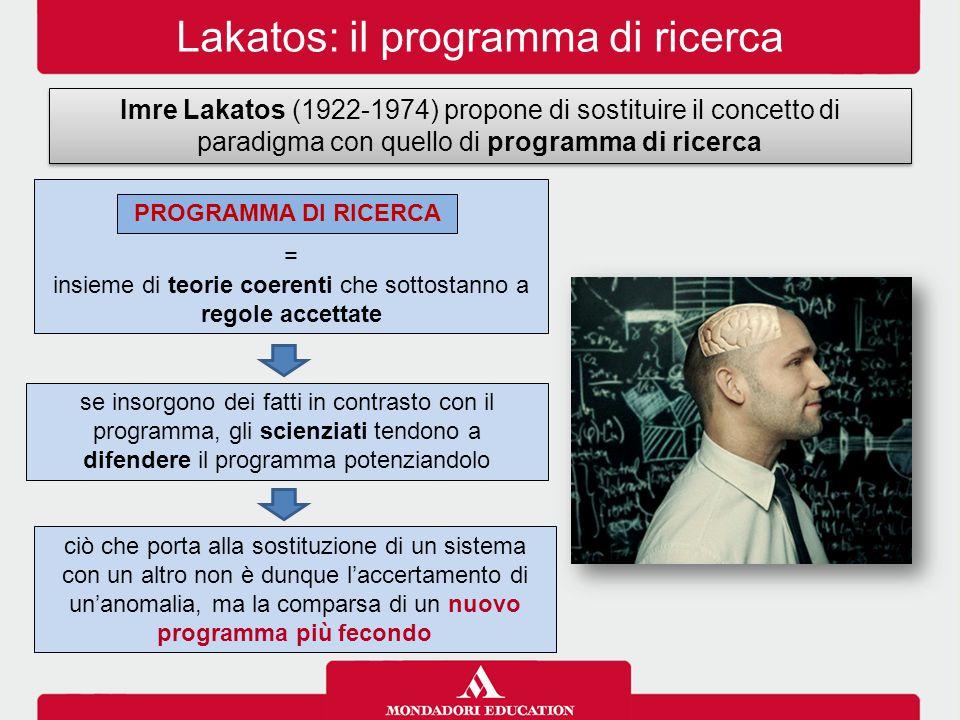 Lakatos: il programma di ricerca