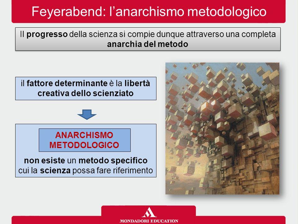 Anarchismo metodologico