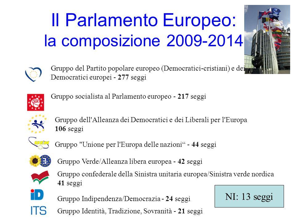 Il Parlamento Europeo: la composizione 2009-2014