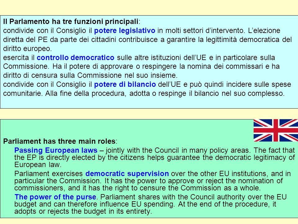 Il Parlamento ha tre funzioni principali:
