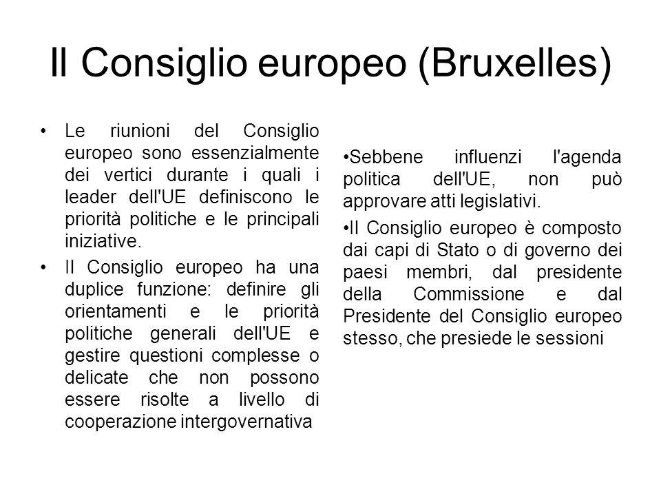 Il Consiglio europeo (Bruxelles)