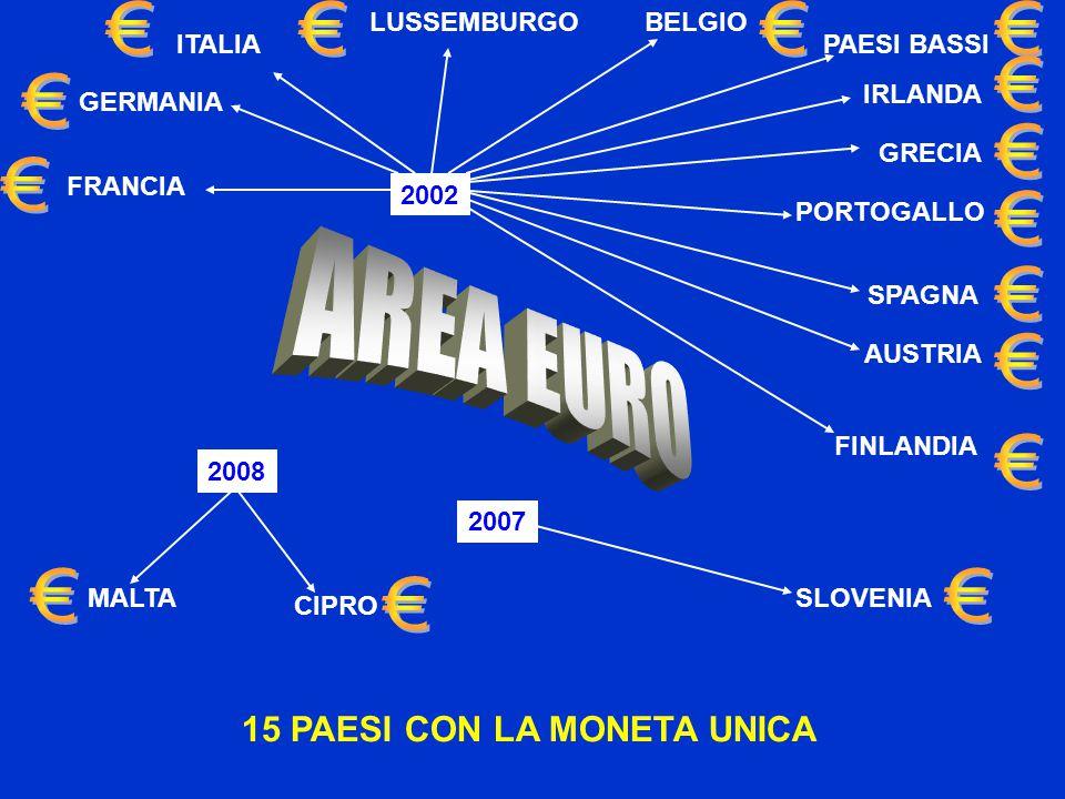 € € € € € € € € € € AREA EURO € € € € € 15 PAESI CON LA MONETA UNICA