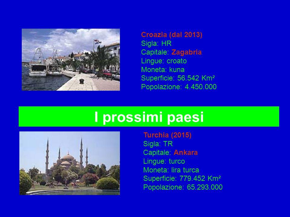 Croazia (dal 2013) Sigla: HR Capitale: Zagabria Lingue: croato Moneta: kuna Superficie: 56.542 Km² Popolazione: 4.450.000
