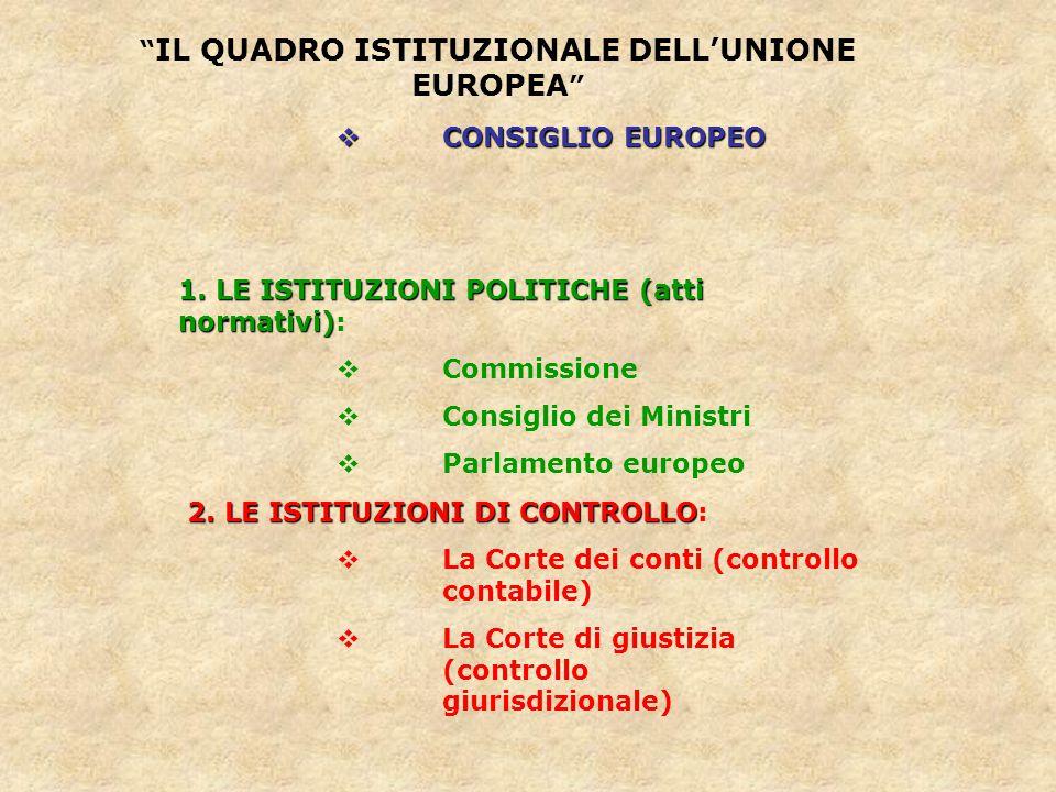 IL QUADRO ISTITUZIONALE DELL'UNIONE EUROPEA