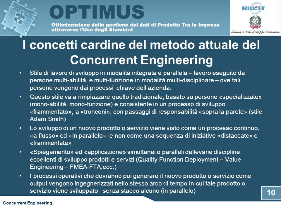I concetti cardine del metodo attuale del Concurrent Engineering