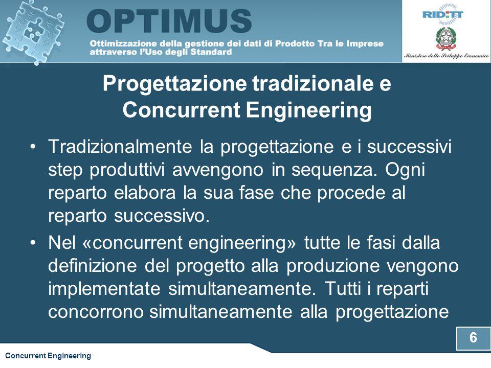 Progettazione tradizionale e Concurrent Engineering