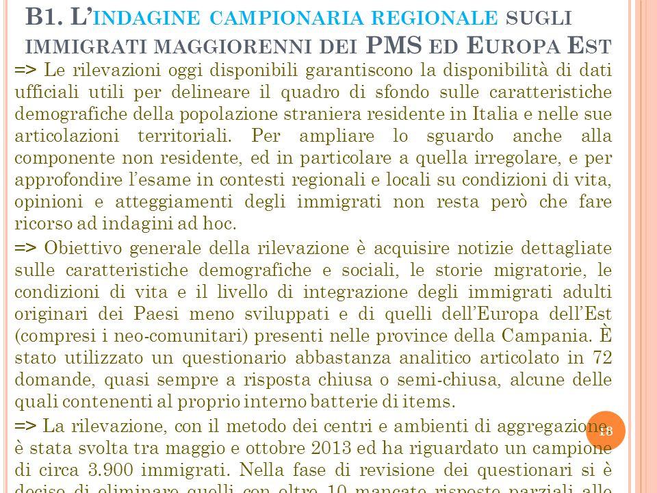 B1. L'indagine campionaria regionale sugli immigrati maggiorenni dei PMS ed Europa Est