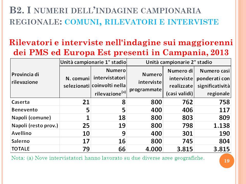 B2. I numeri dell'indagine campionaria regionale: comuni, rilevatori e interviste