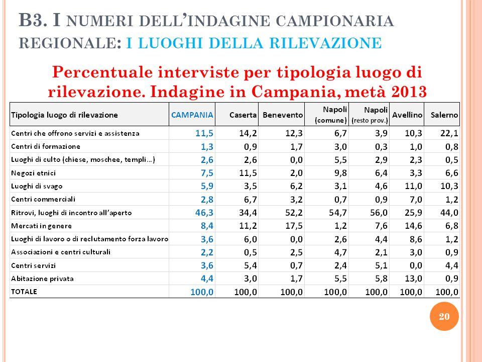B3. I numeri dell'indagine campionaria regionale: i luoghi della rilevazione