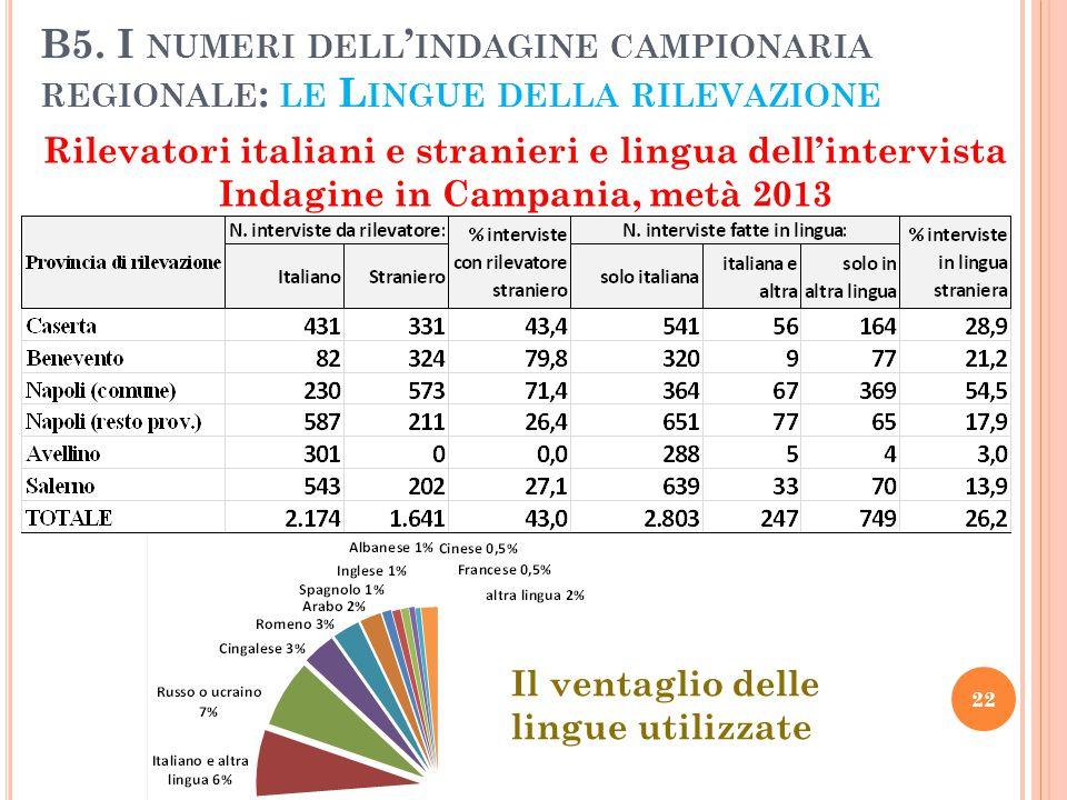 B5. I numeri dell'indagine campionaria regionale: le Lingue della rilevazione