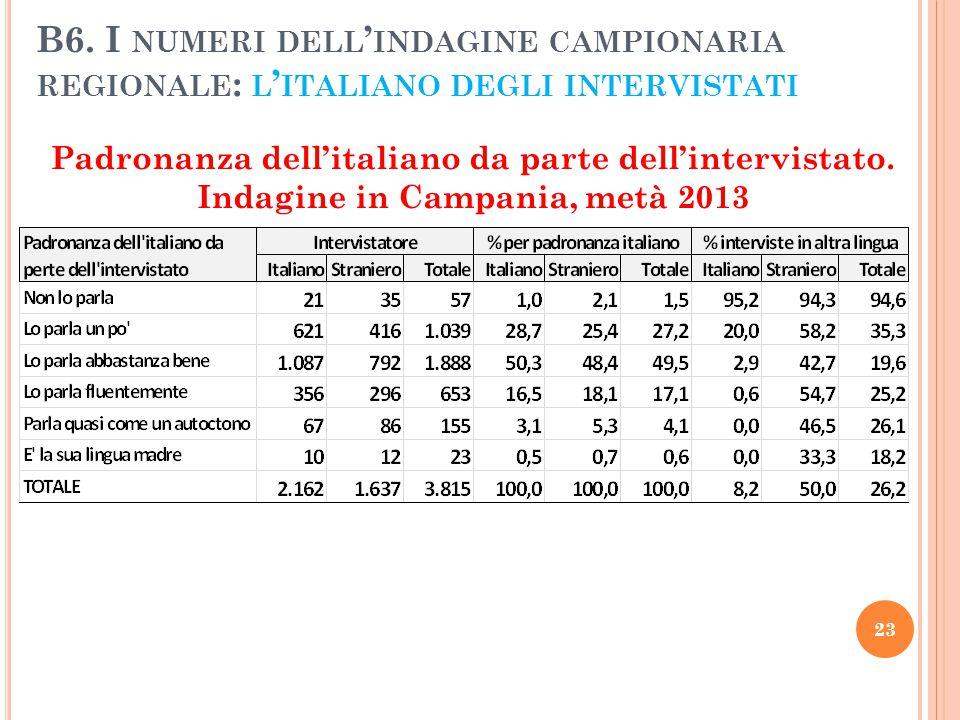 B6. I numeri dell'indagine campionaria regionale: l'italiano degli intervistati