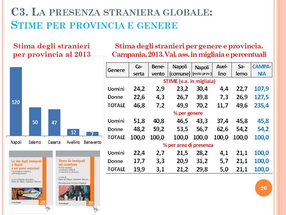 C3. La presenza straniera globale: Stime per provincia e genere