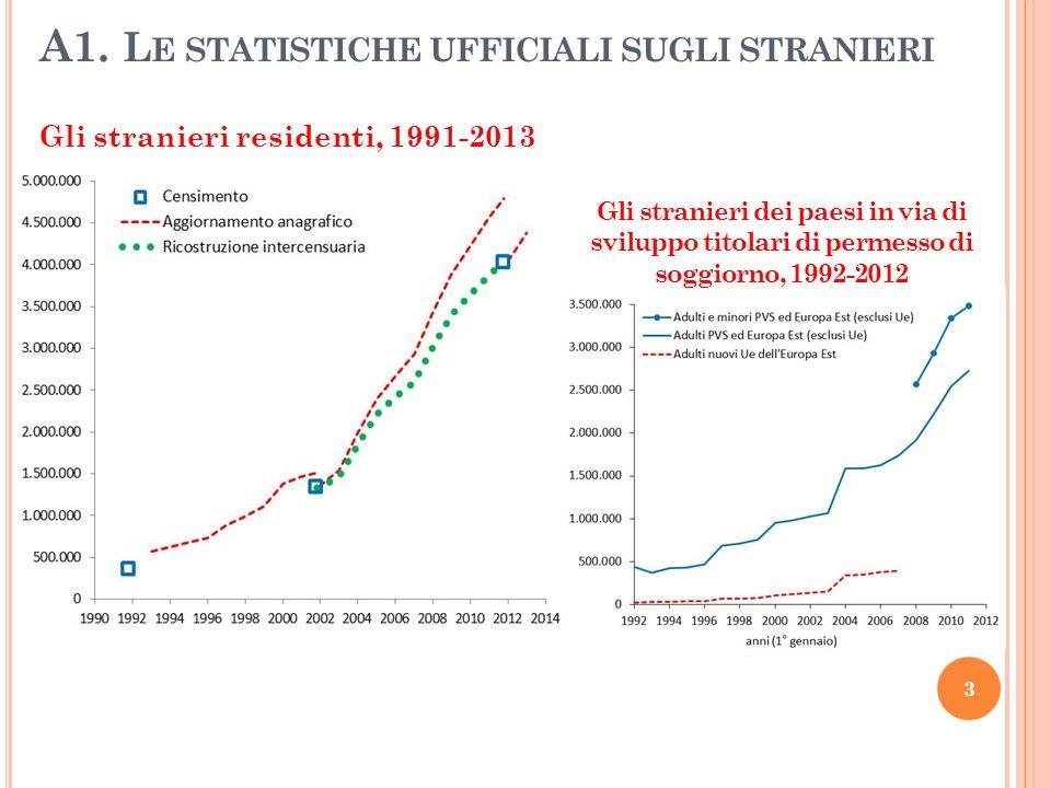 A1. Le statistiche ufficiali sugli stranieri