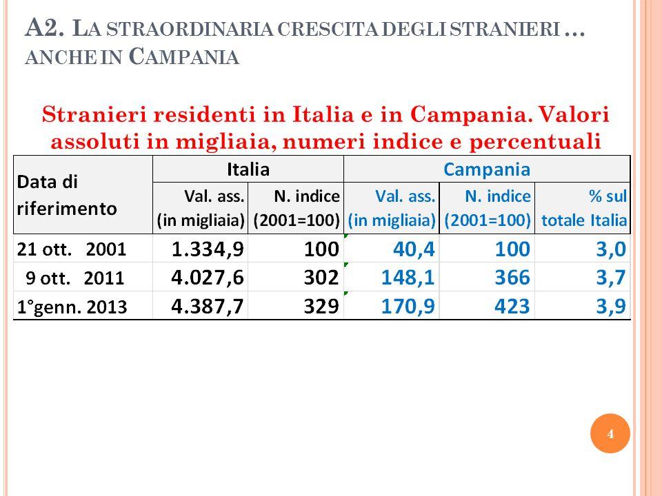 A2. La straordinaria crescita degli stranieri … anche in Campania