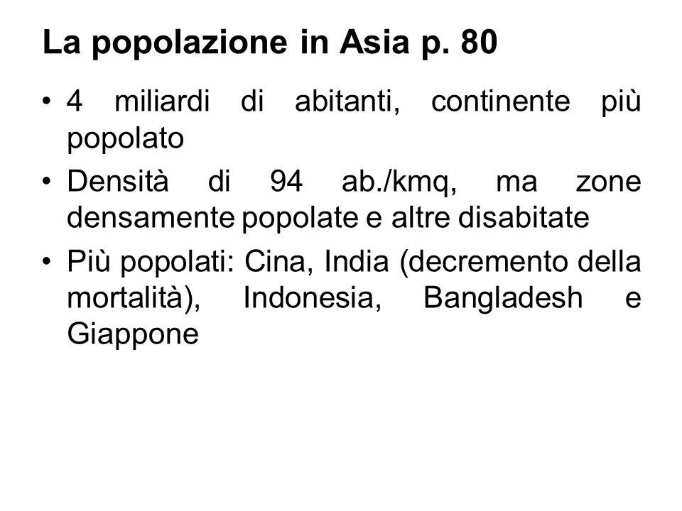 La popolazione in Asia p. 80