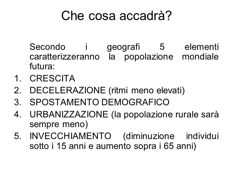Che cosa accadrà Secondo i geografi 5 elementi caratterizzeranno la popolazione mondiale futura: CRESCITA.