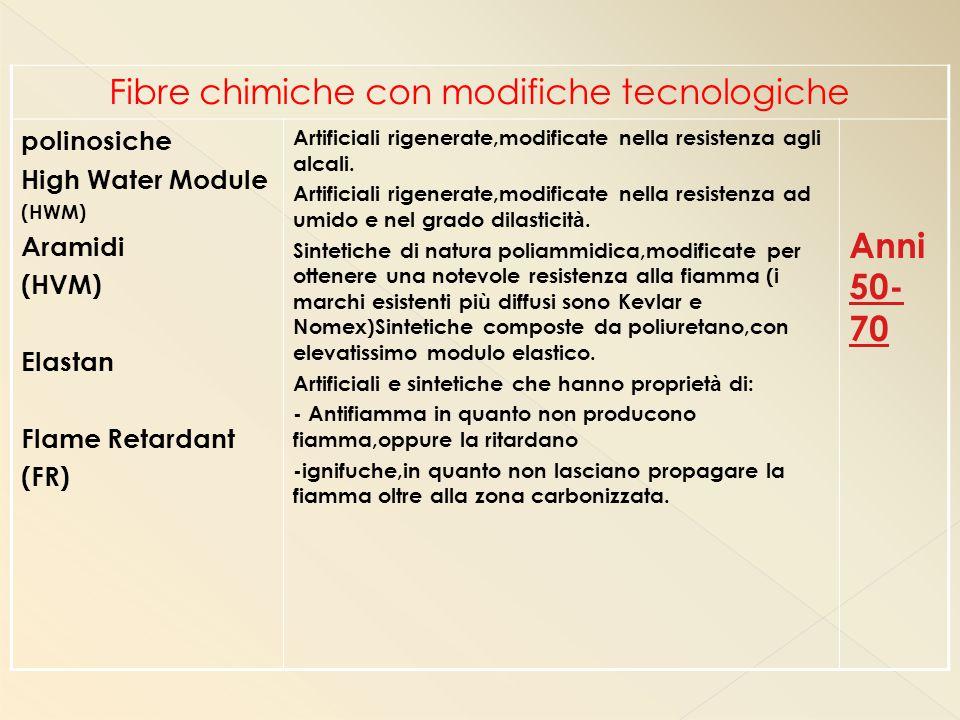 Fibre chimiche con modifiche tecnologiche