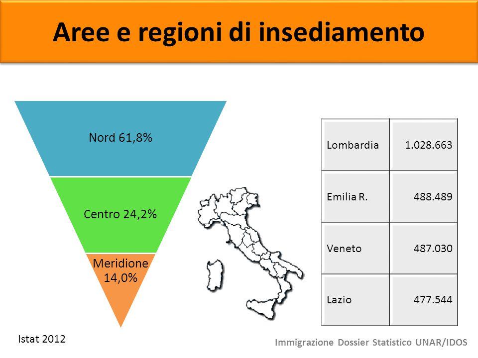 Aree e regioni di insediamento