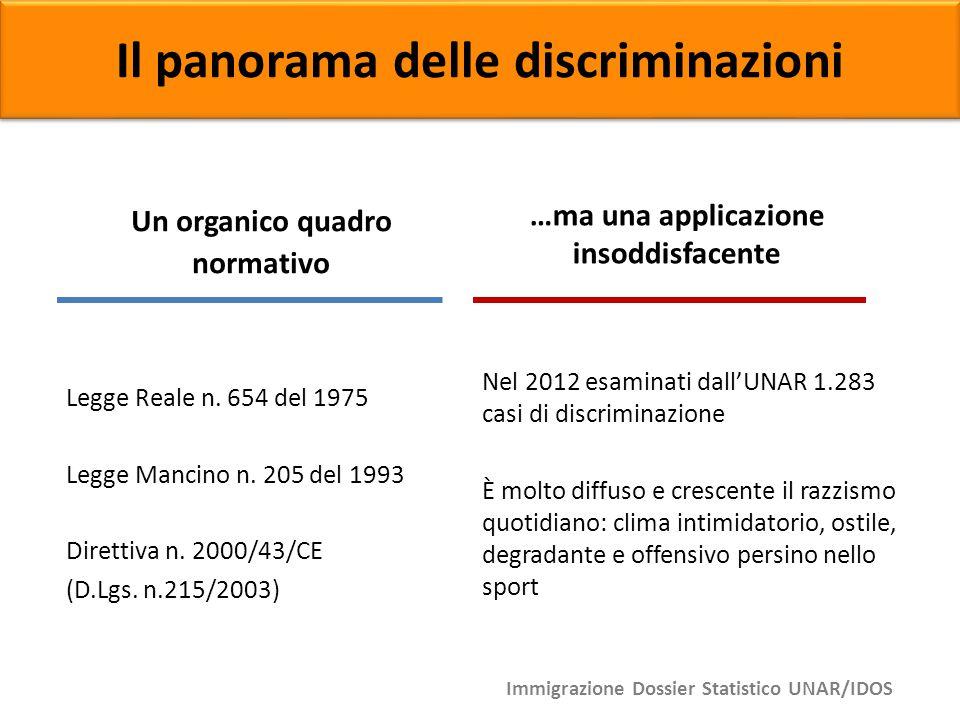 Il panorama delle discriminazioni …ma una applicazione insoddisfacente