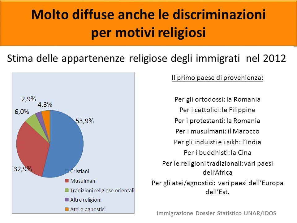 Molto diffuse anche le discriminazioni
