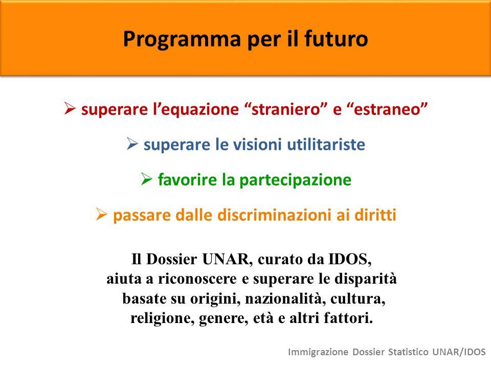 Programma per il futuro