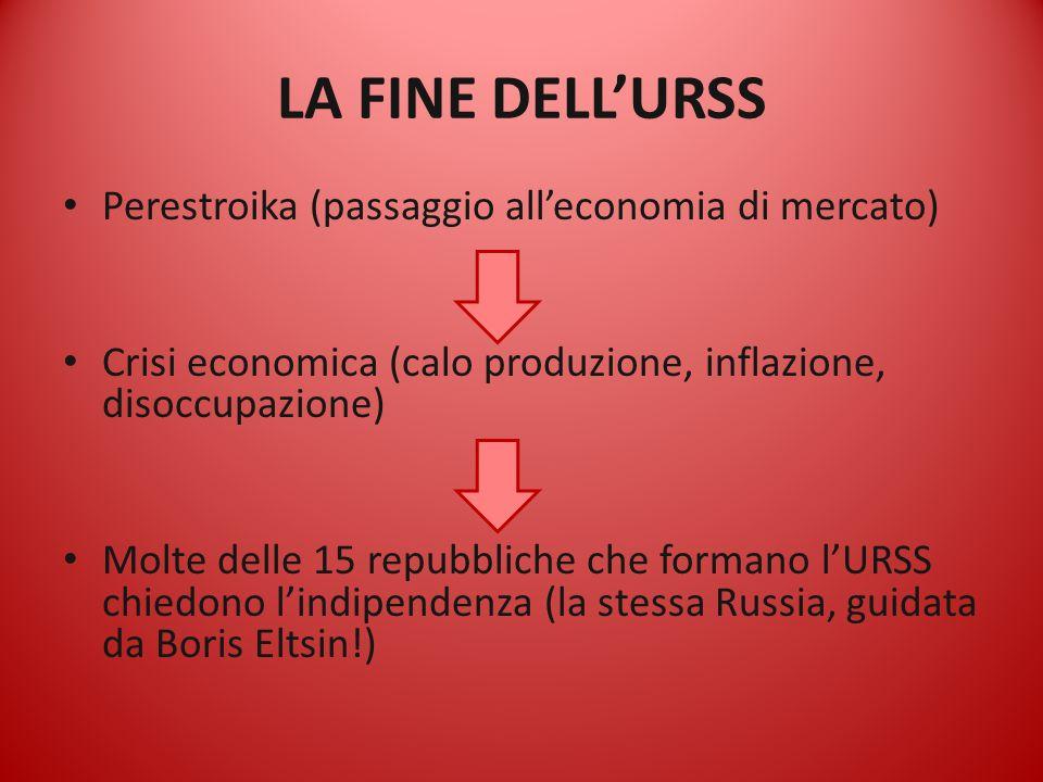 LA FINE DELL'URSS Perestroika (passaggio all'economia di mercato)