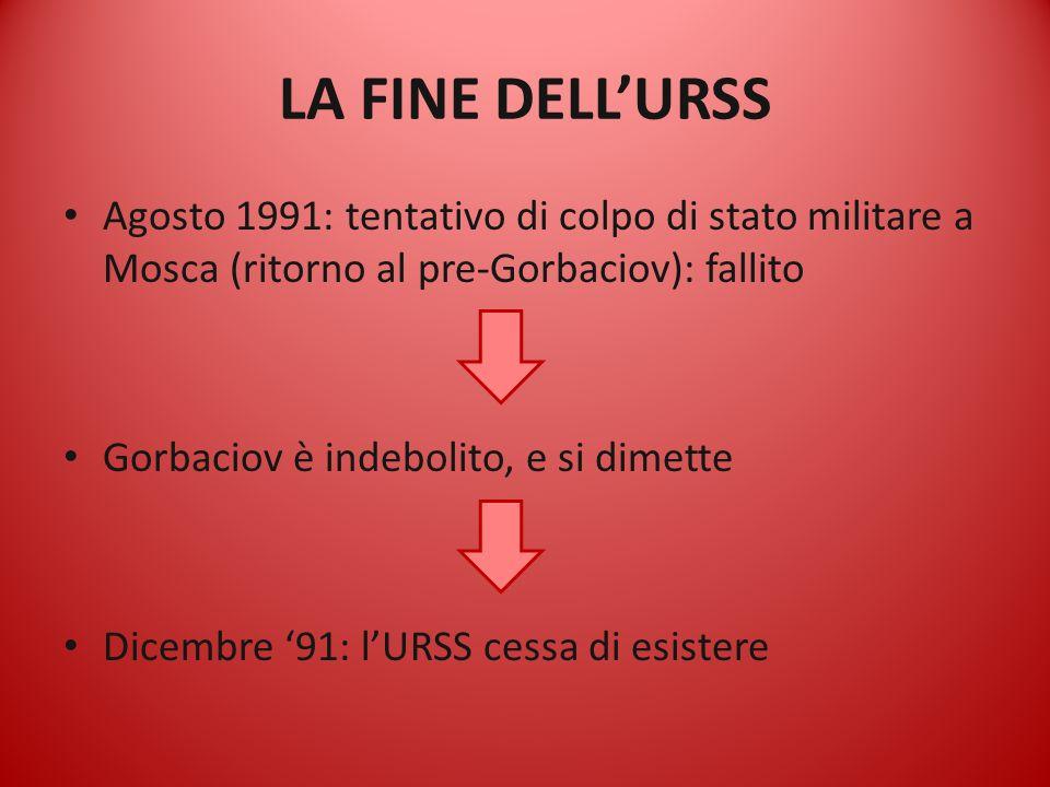 LA FINE DELL'URSS Agosto 1991: tentativo di colpo di stato militare a Mosca (ritorno al pre-Gorbaciov): fallito.
