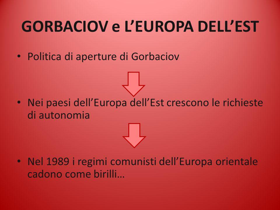 GORBACIOV e L'EUROPA DELL'EST