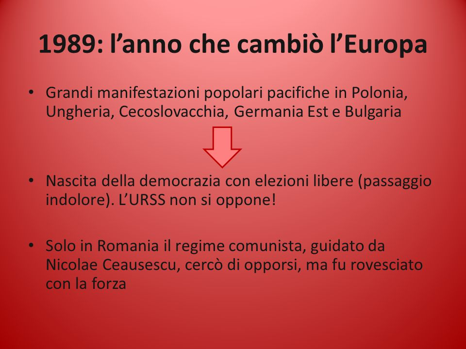 1989: l'anno che cambiò l'Europa