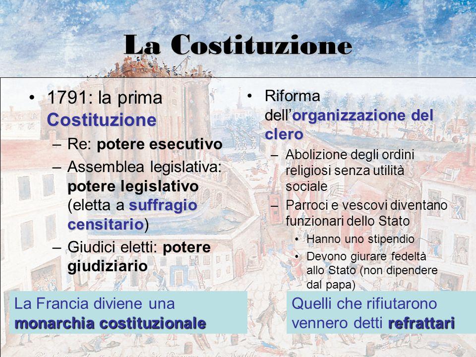 La Costituzione 1791: la prima Costituzione Re: potere esecutivo