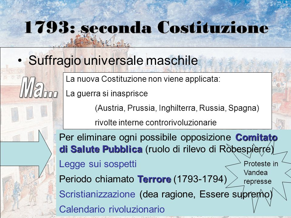 1793: seconda Costituzione