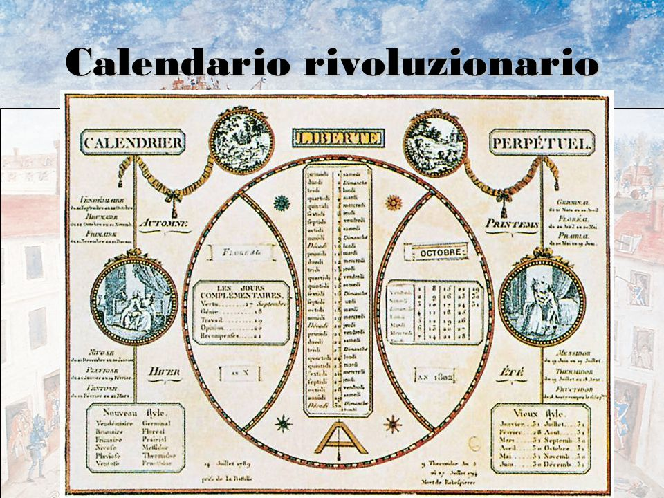 Calendario rivoluzionario