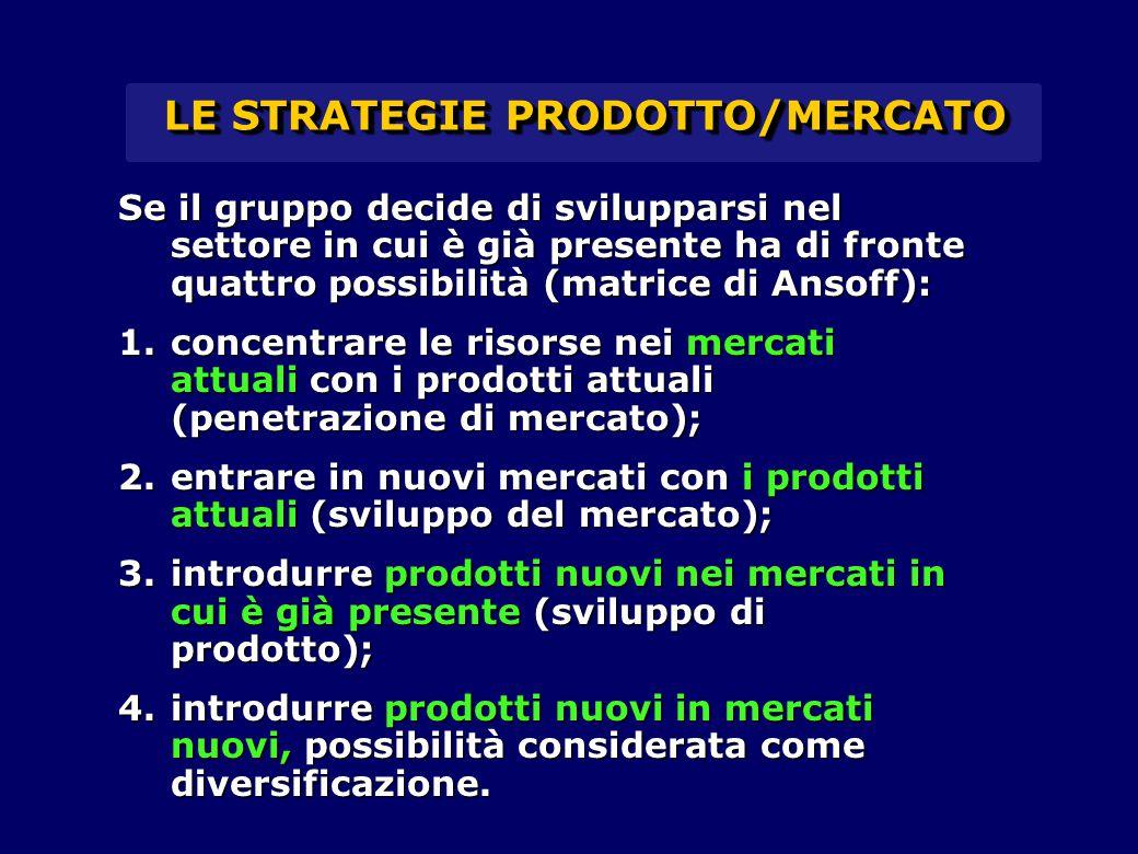 LE STRATEGIE PRODOTTO/MERCATO