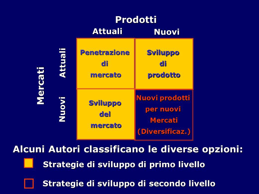 Prodotti Mercati Alcuni Autori classificano le diverse opzioni: