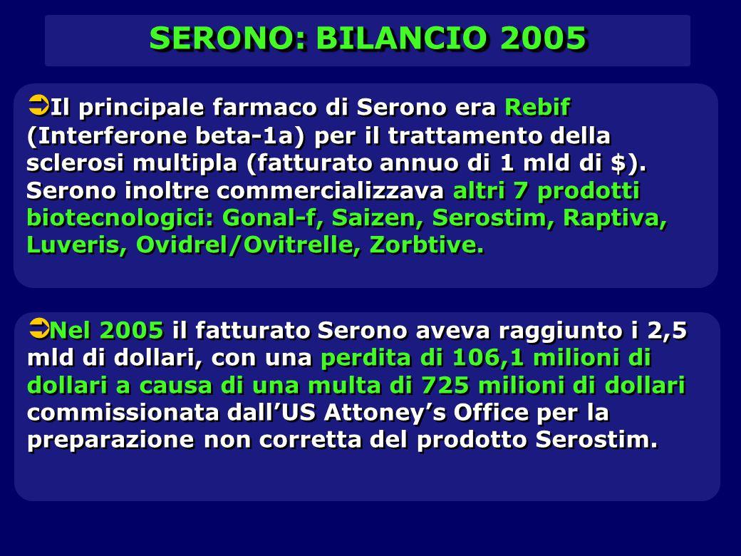 SERONO: BILANCIO 2005