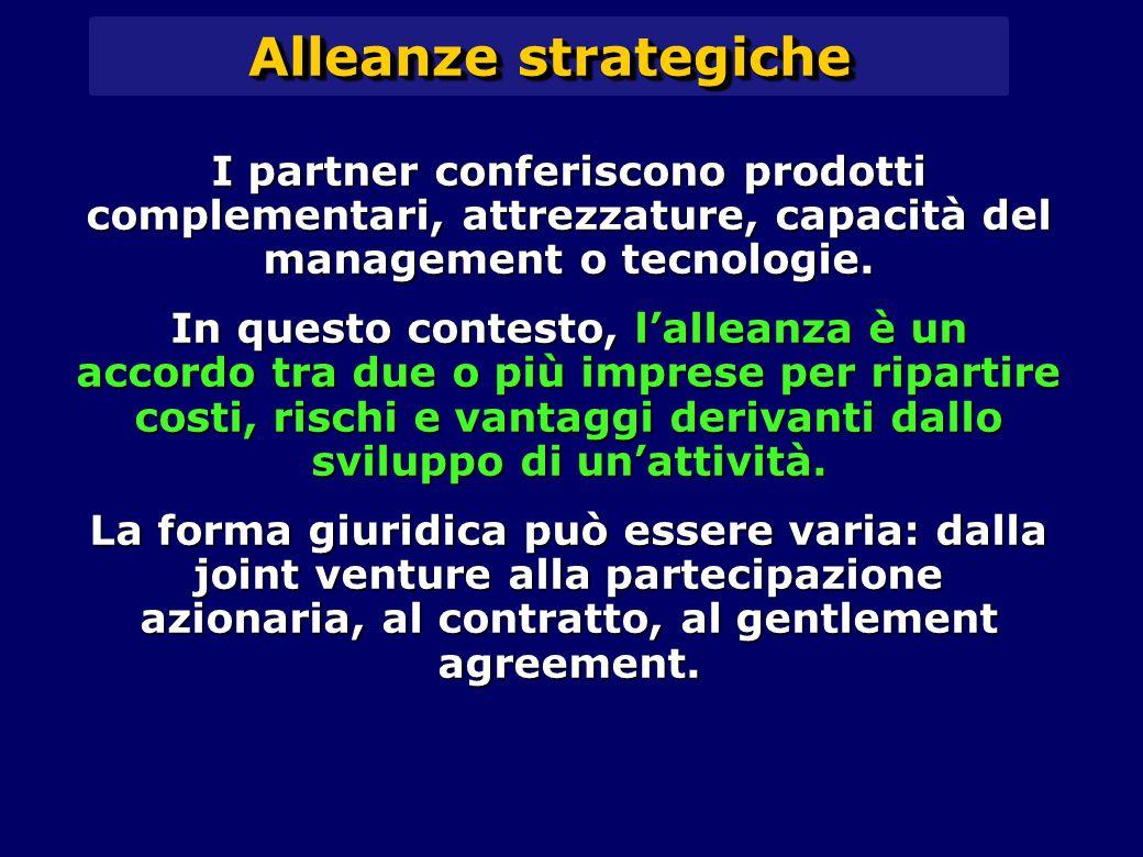 Alleanze strategiche I partner conferiscono prodotti complementari, attrezzature, capacità del management o tecnologie.