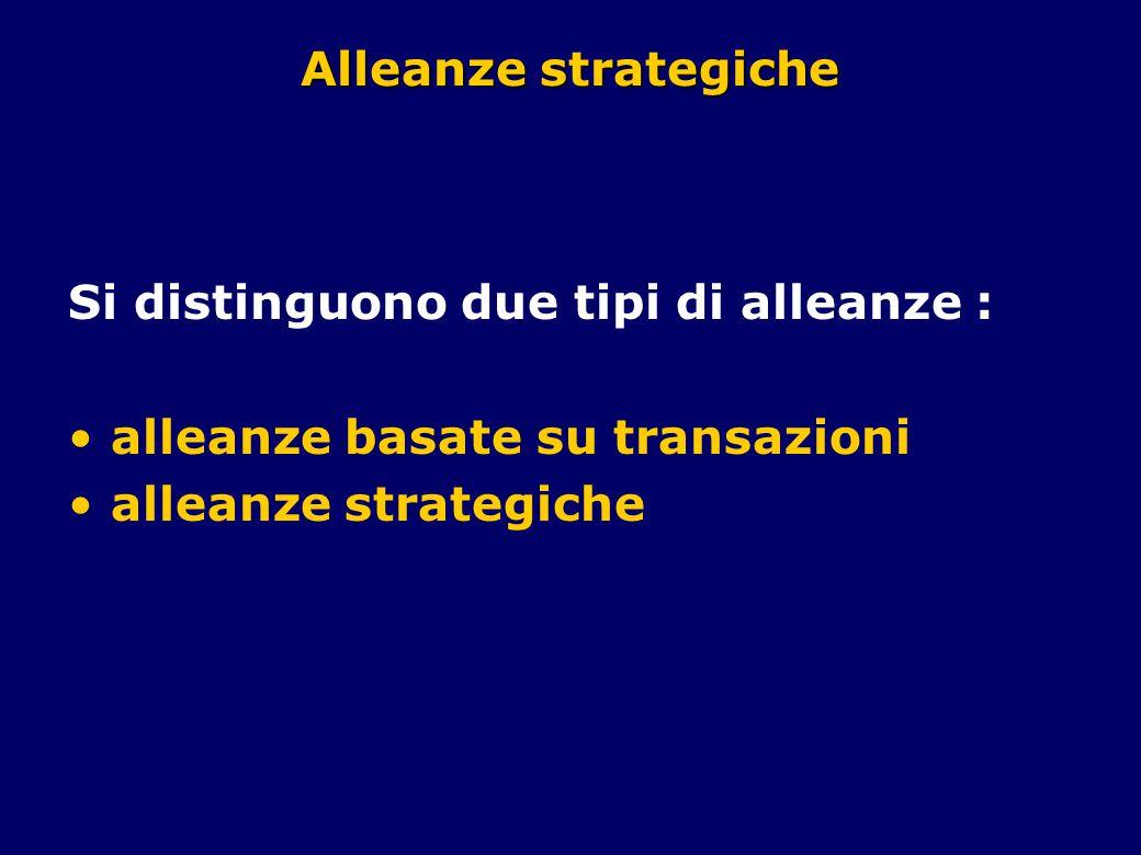Alleanze strategiche Si distinguono due tipi di alleanze : alleanze basate su transazioni.