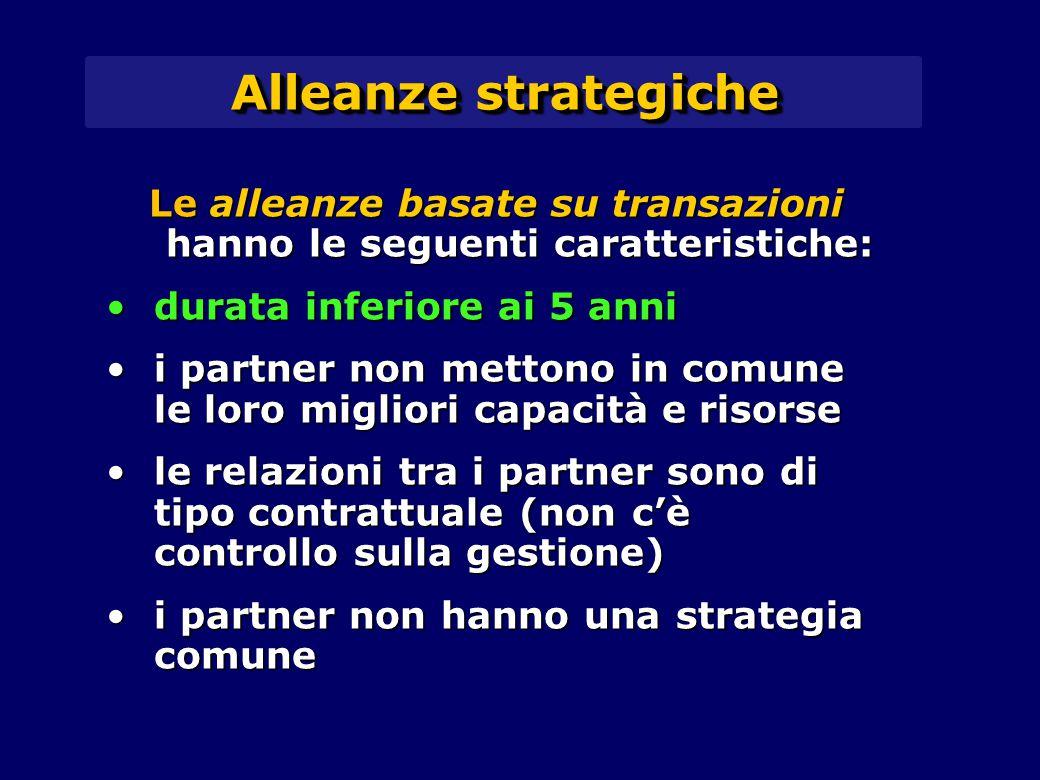 Le alleanze basate su transazioni hanno le seguenti caratteristiche: