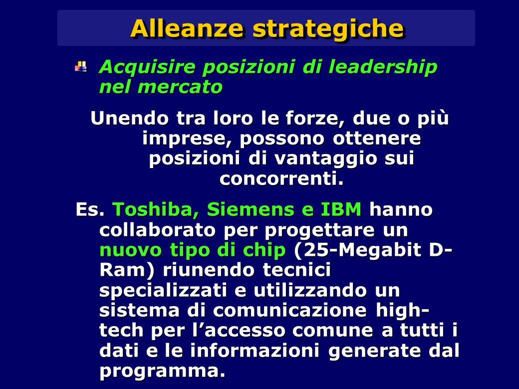 Alleanze strategiche Acquisire posizioni di leadership nel mercato