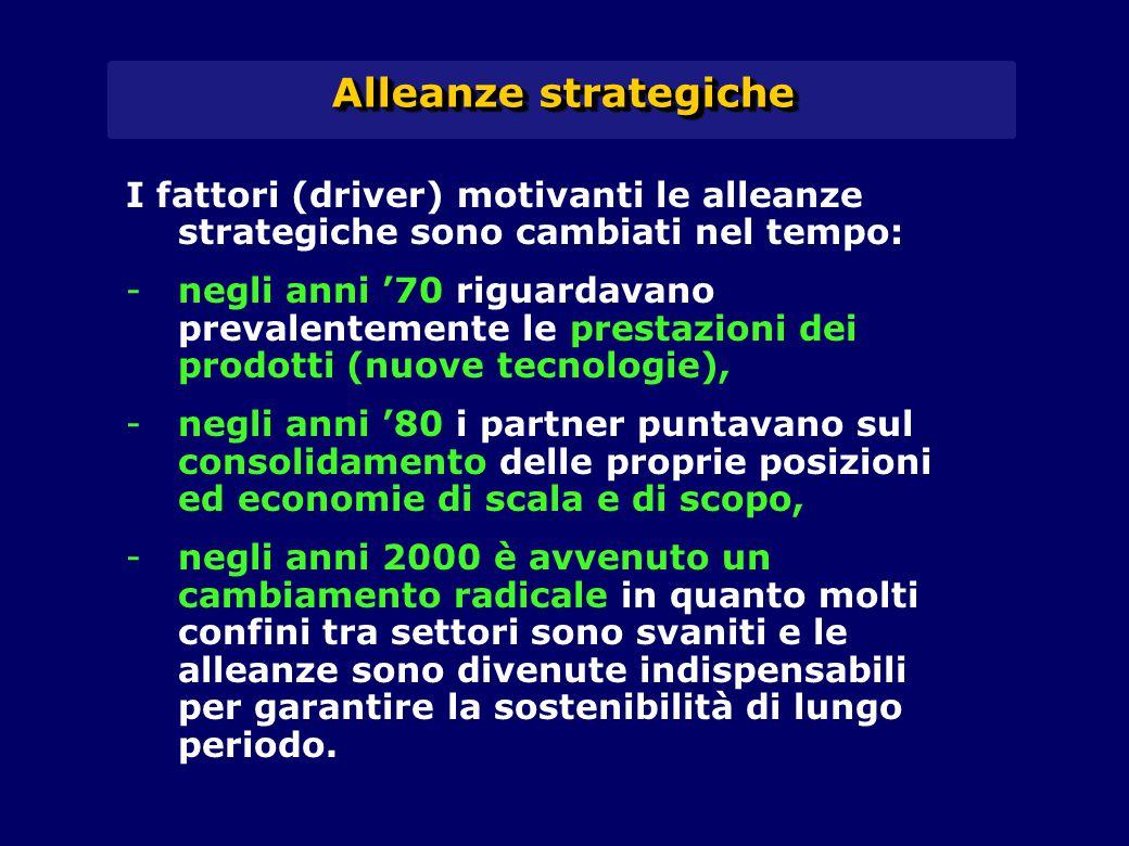 Alleanze strategiche I fattori (driver) motivanti le alleanze strategiche sono cambiati nel tempo: