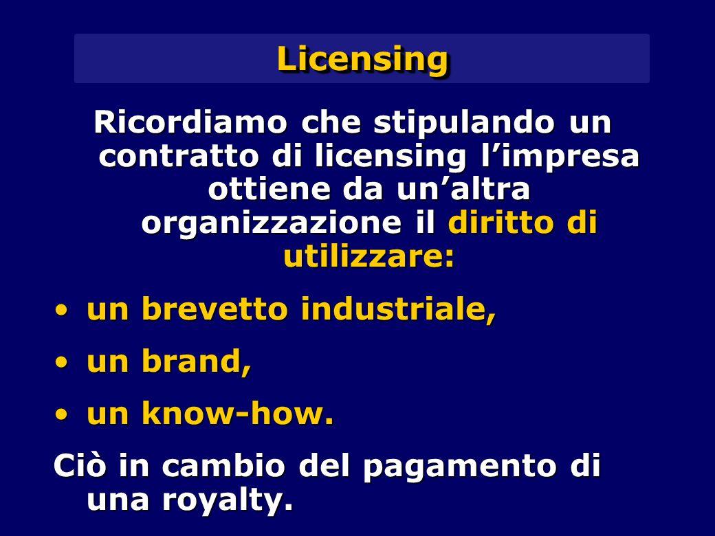 Licensing Ricordiamo che stipulando un contratto di licensing l'impresa ottiene da un'altra organizzazione il diritto di utilizzare: