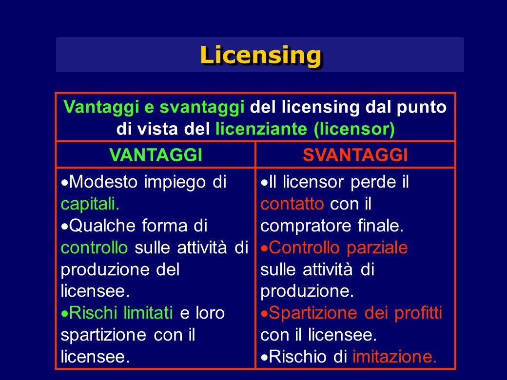 Licensing Vantaggi e svantaggi del licensing dal punto di vista del licenziante (licensor) VANTAGGI.